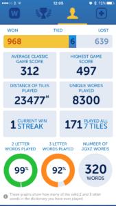 WWF Stats
